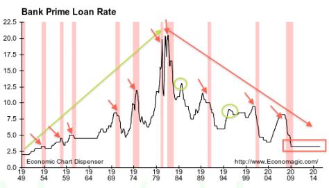 prime.loan