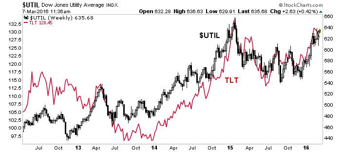 util and tlt