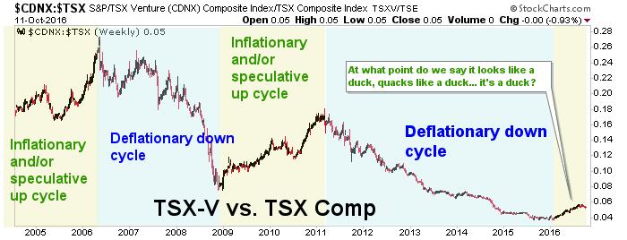 tsx-v and tsx