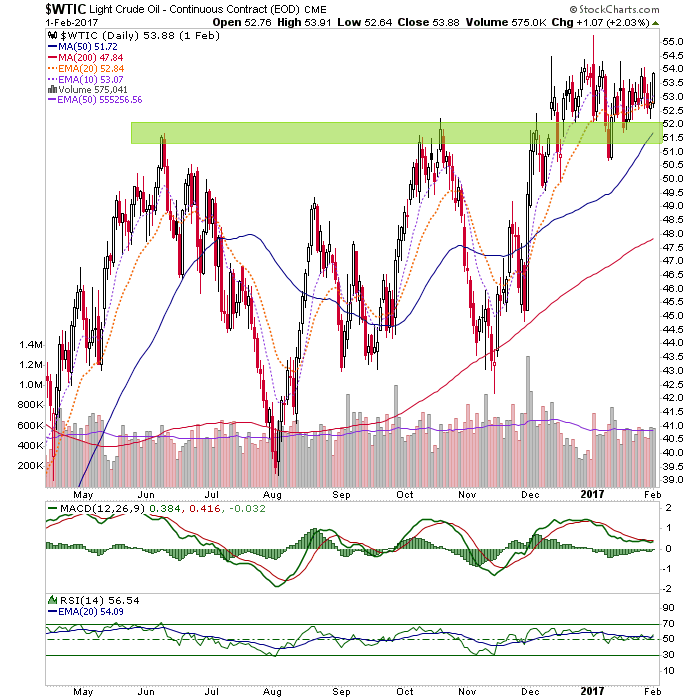 wtic daily